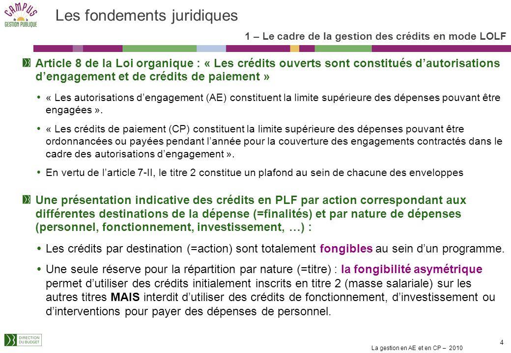 Les fondements juridiques