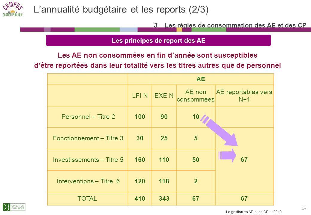 L'annualité budgétaire et les reports (2/3)