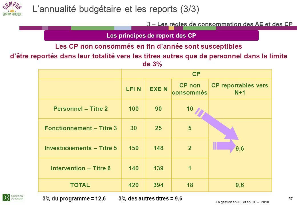 L'annualité budgétaire et les reports (3/3)