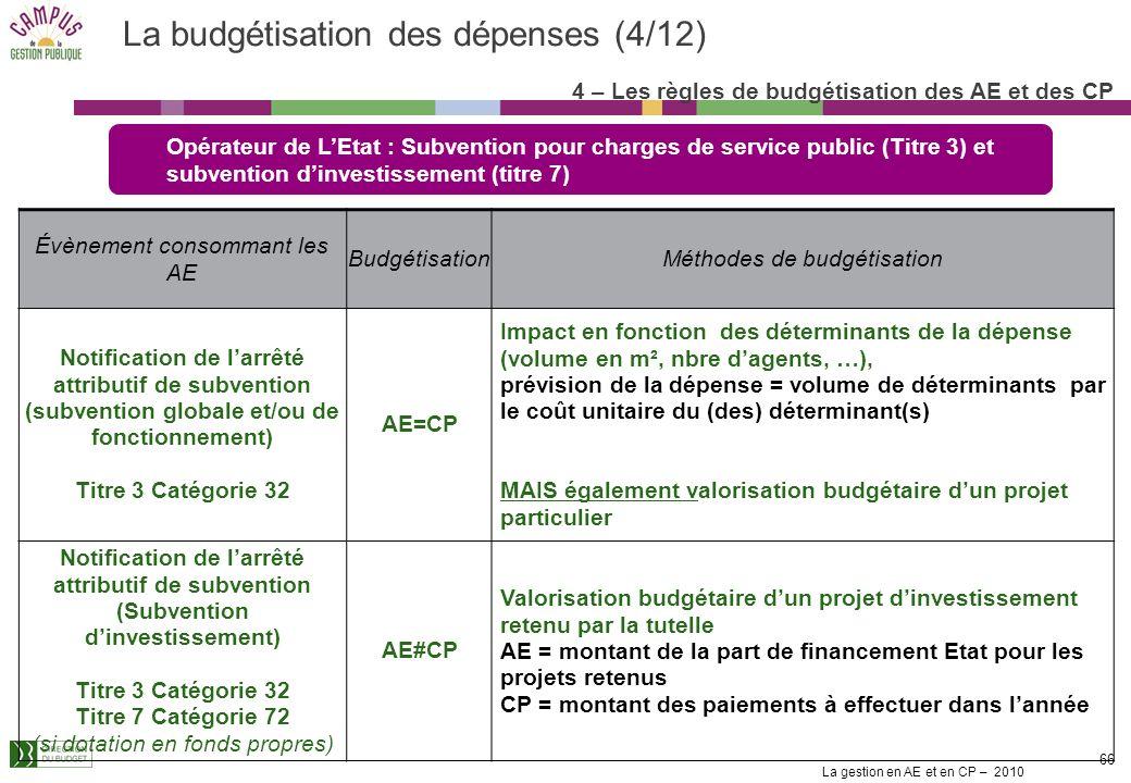 La budgétisation des dépenses (4/12)