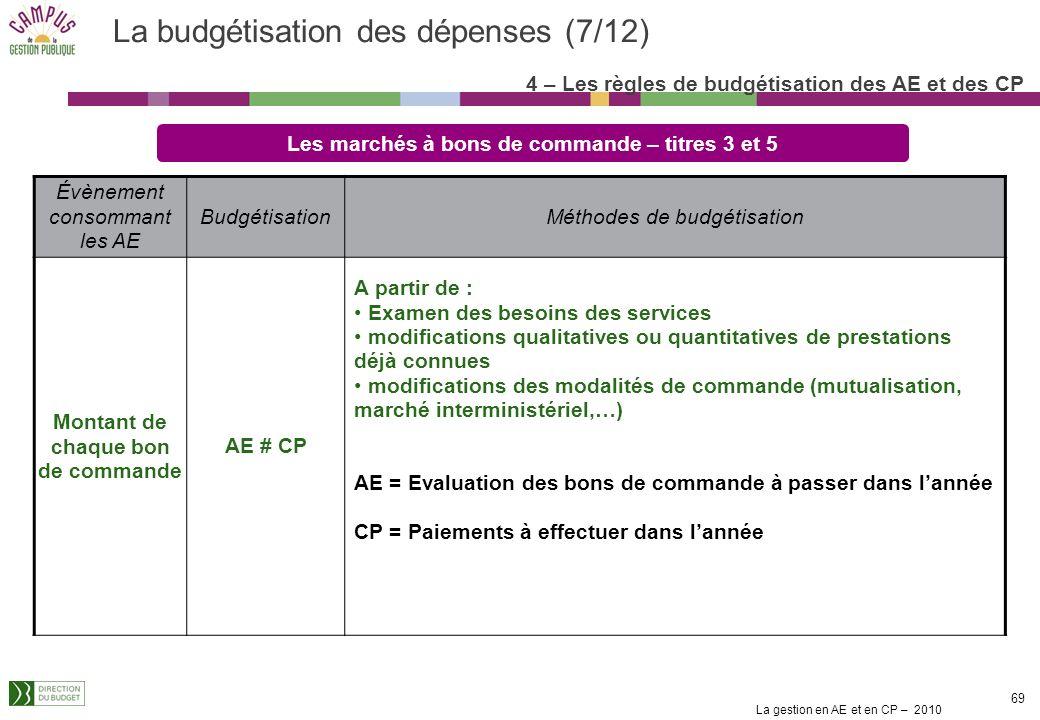 La budgétisation des dépenses (7/12)