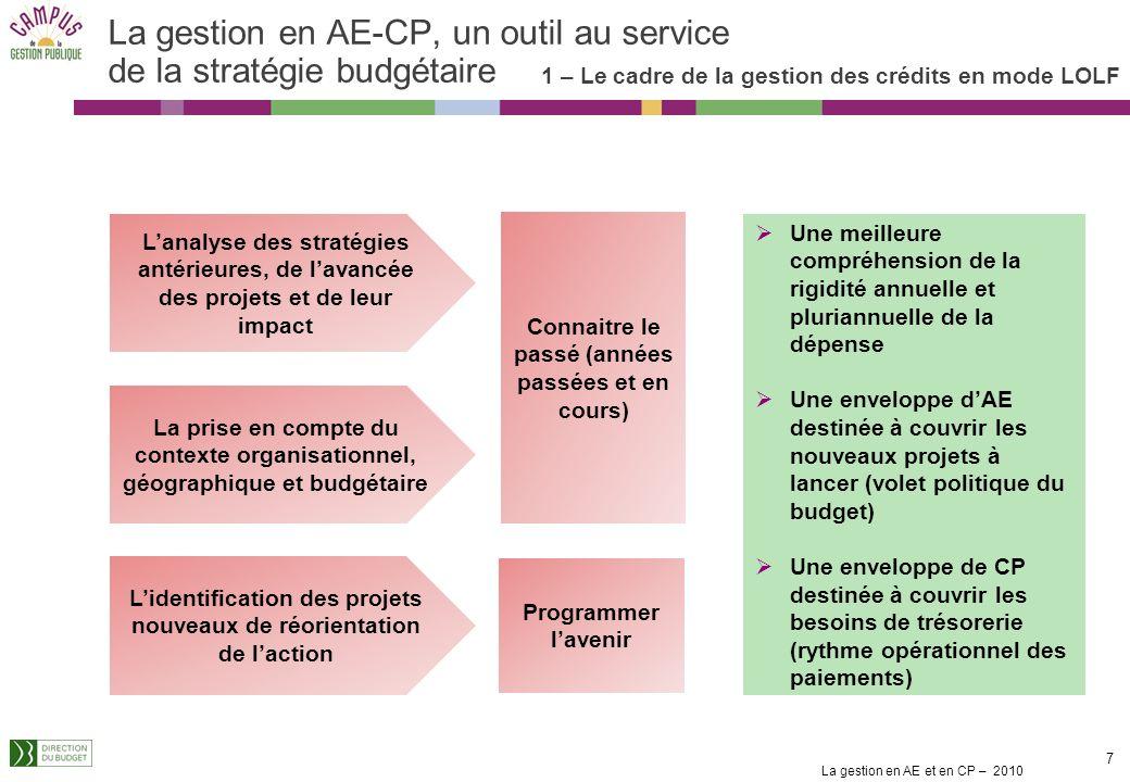 La gestion en AE-CP, un outil au service de la stratégie budgétaire