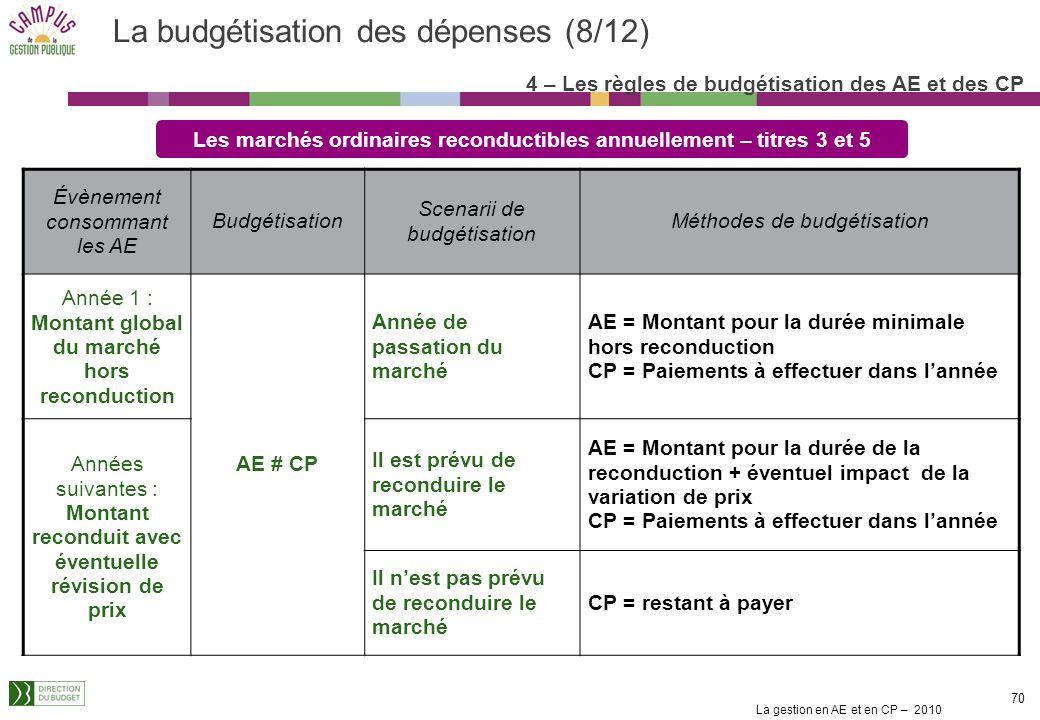 La budgétisation des dépenses (8/12)