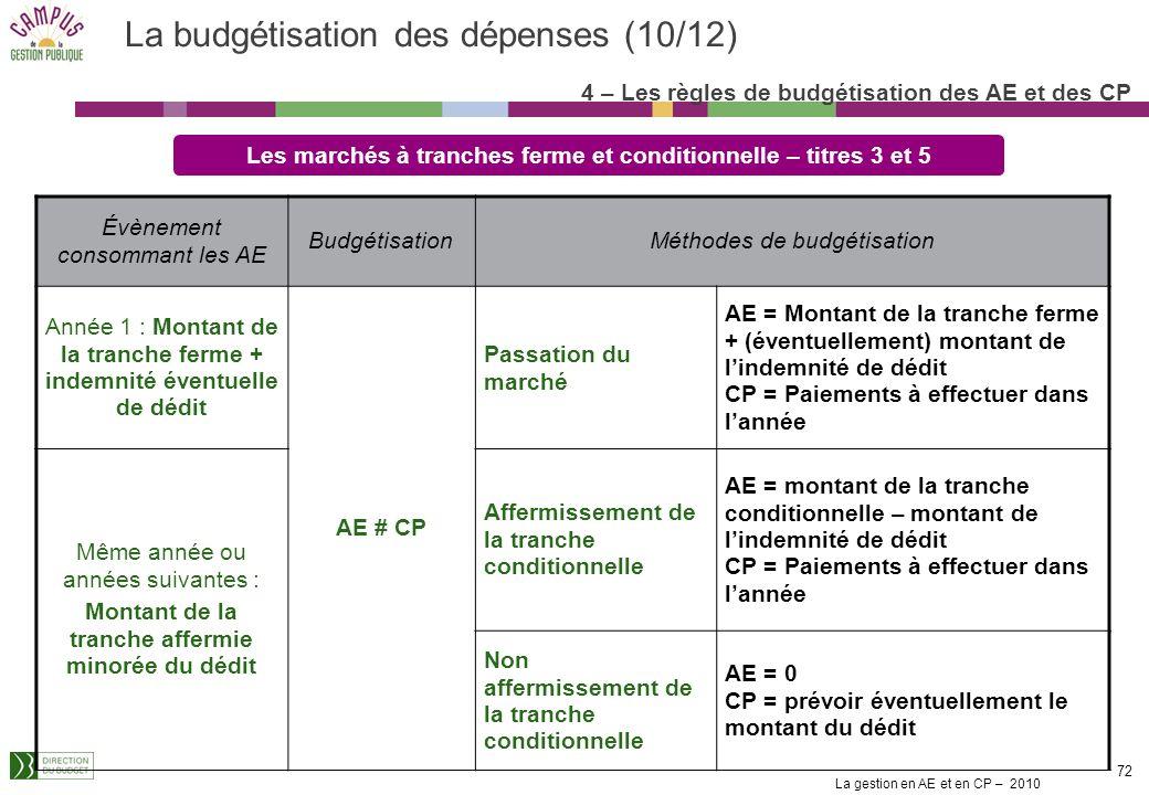 La budgétisation des dépenses (10/12)