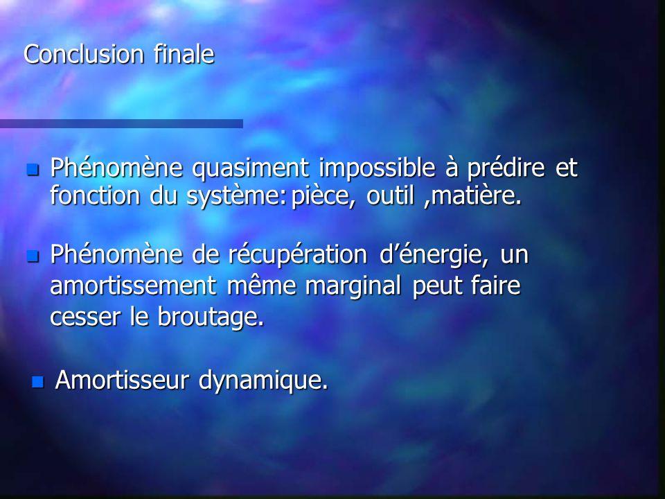 Conclusion finale Phénomène quasiment impossible à prédire et fonction du système: pièce, outil ,matière.
