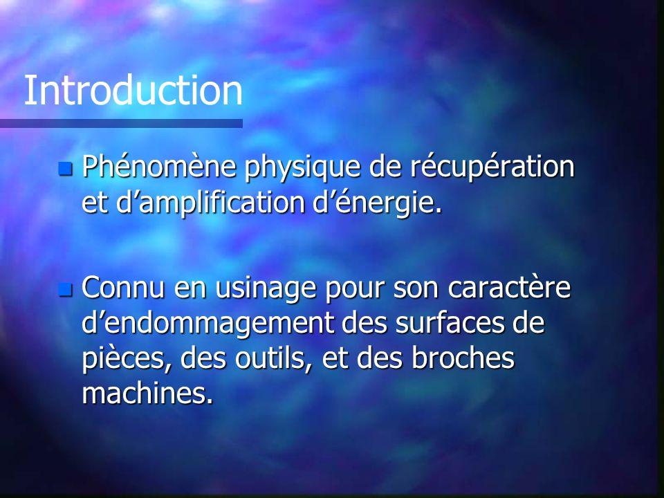 Introduction Phénomène physique de récupération et d'amplification d'énergie.