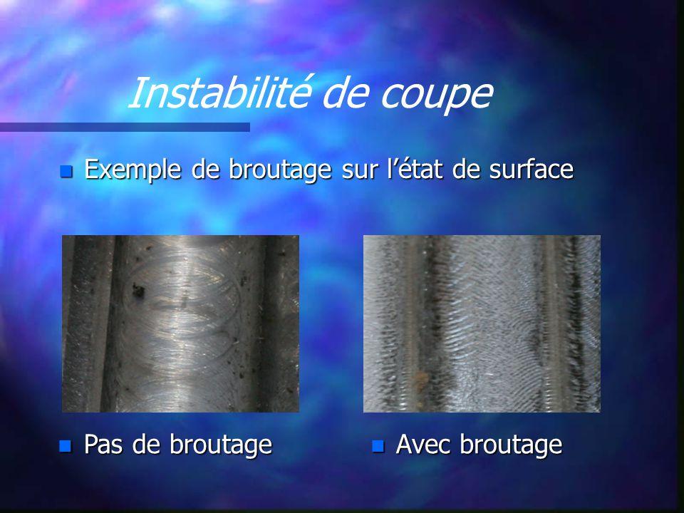 Instabilité de coupe Exemple de broutage sur l'état de surface
