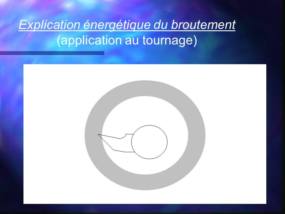 Explication énergétique du broutement (application au tournage)