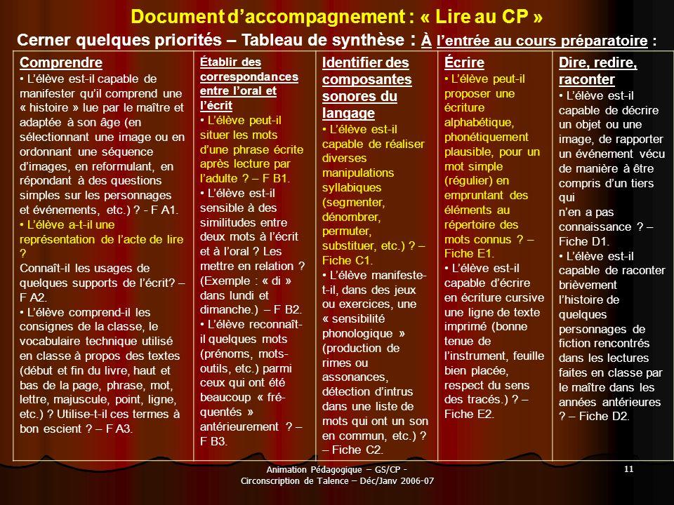 Document d'accompagnement : « Lire au CP »