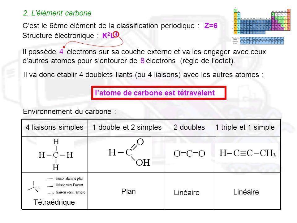 2. L'élément carbone C'est le 6ème élément de la classification périodique : Z=6. Structure électronique :