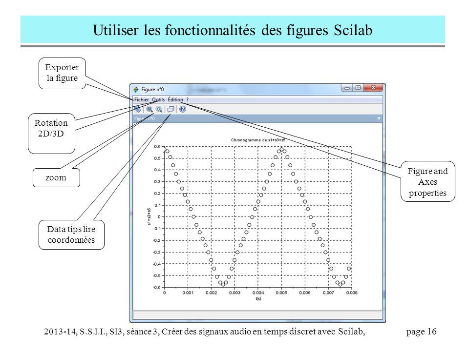 Utiliser les fonctionnalités des figures Scilab