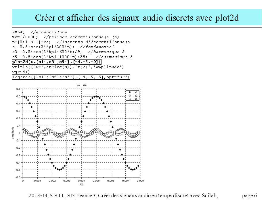 Créer et afficher des signaux audio discrets avec plot2d