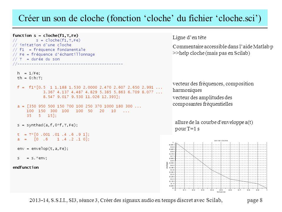 Créer un son de cloche (fonction 'cloche' du fichier 'cloche.sci')