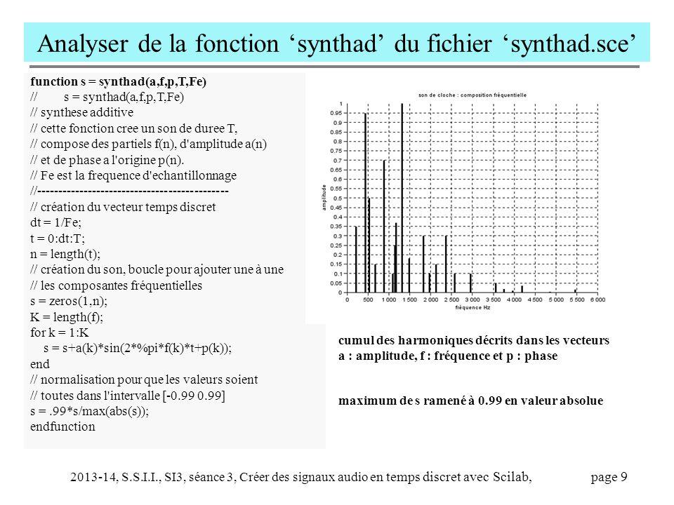 Analyser de la fonction 'synthad' du fichier 'synthad.sce'