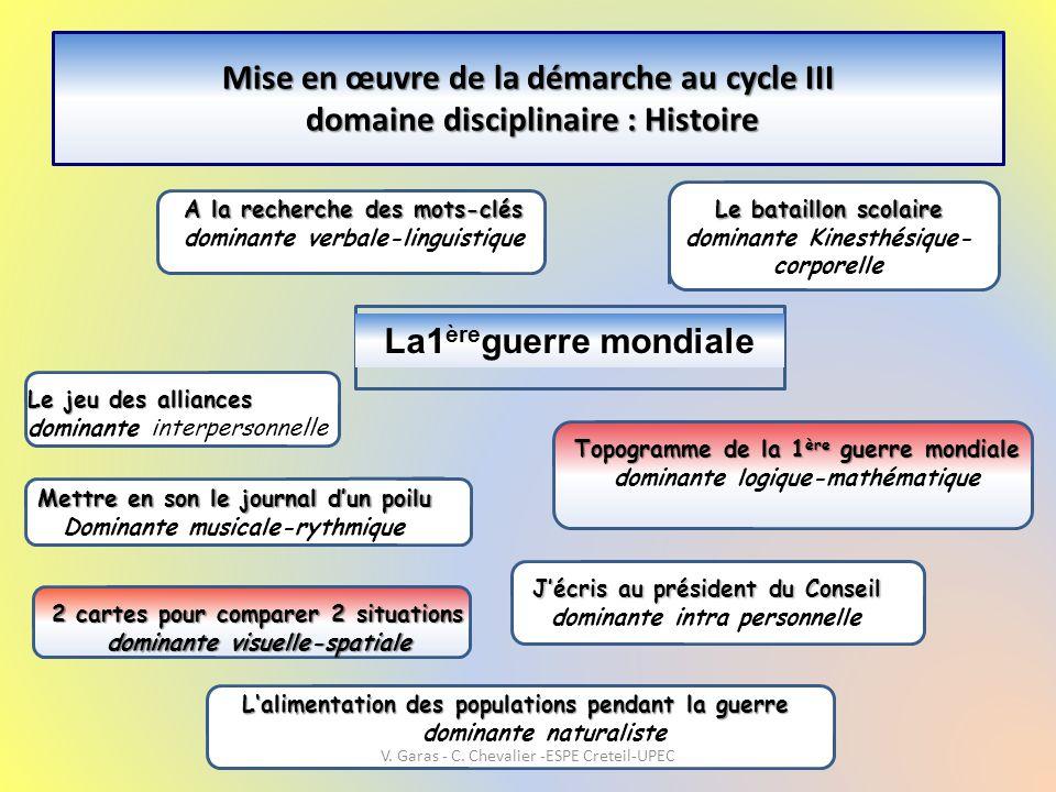 Mise en œuvre de la démarche au cycle III domaine disciplinaire : Histoire