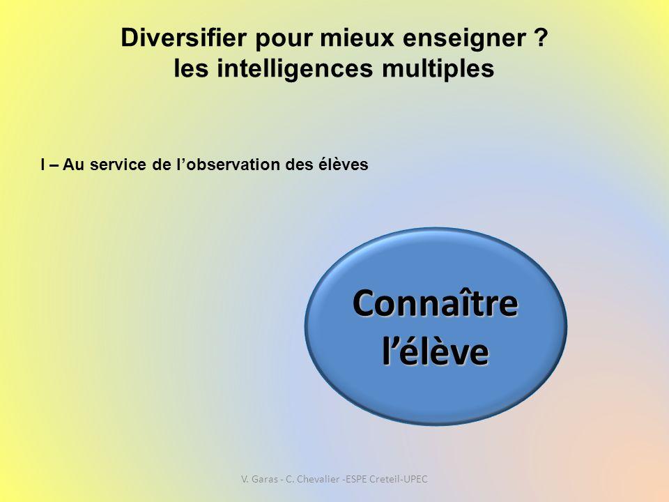 Diversifier pour mieux enseigner les intelligences multiples