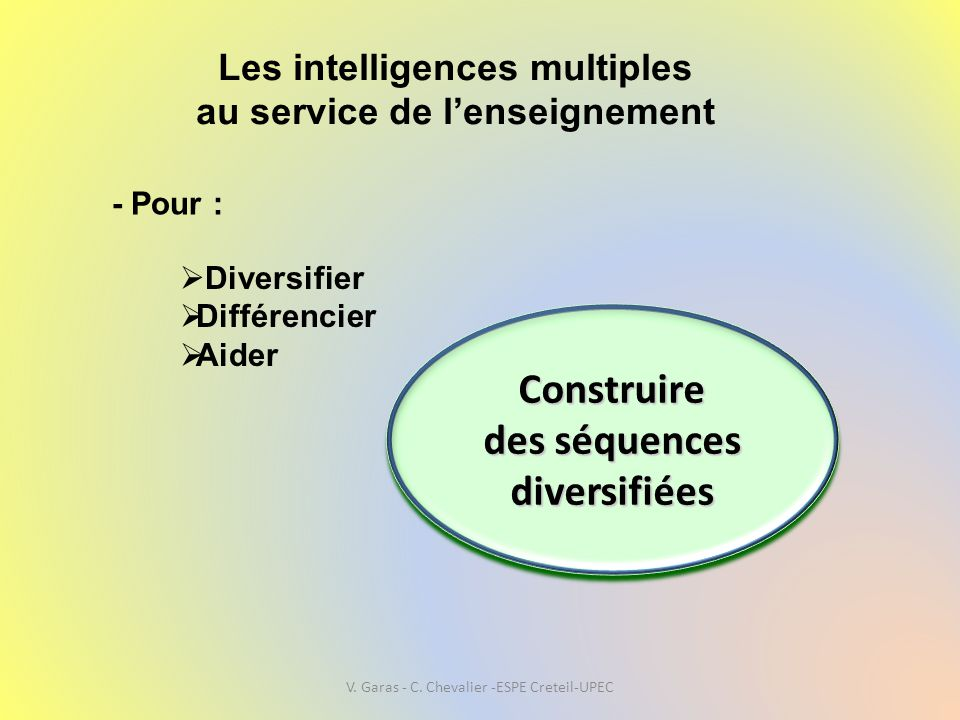 Les intelligences multiples au service de l'enseignement
