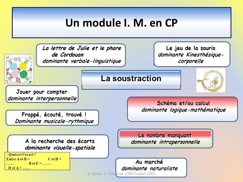 Un module I. M. en CP La soustraction