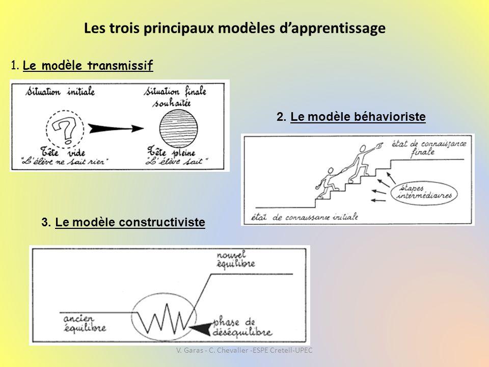 Les trois principaux modèles d'apprentissage