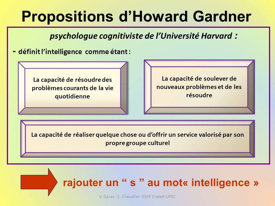Propositions d'Howard Gardner