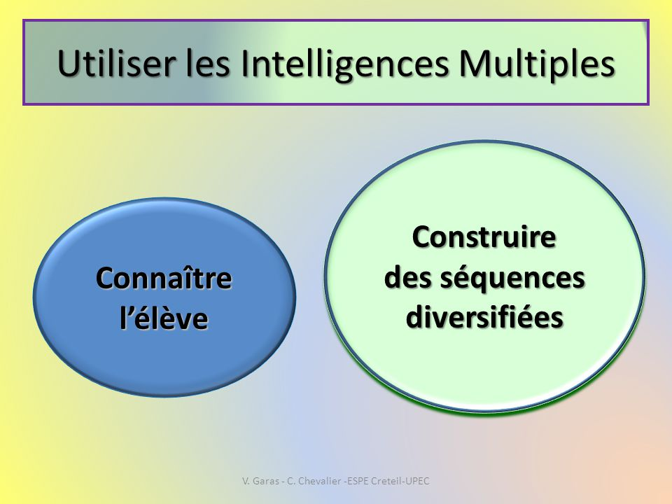 Utiliser les Intelligences Multiples