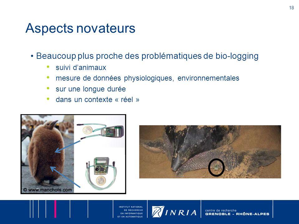 Aspects novateurs Beaucoup plus proche des problématiques de bio-logging. suivi d'animaux. mesure de données physiologiques, environnementales.