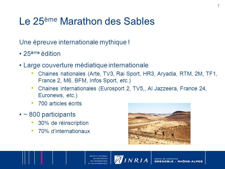 Le 25ème Marathon des Sables