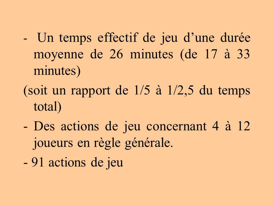 (soit un rapport de 1/5 à 1/2,5 du temps total)