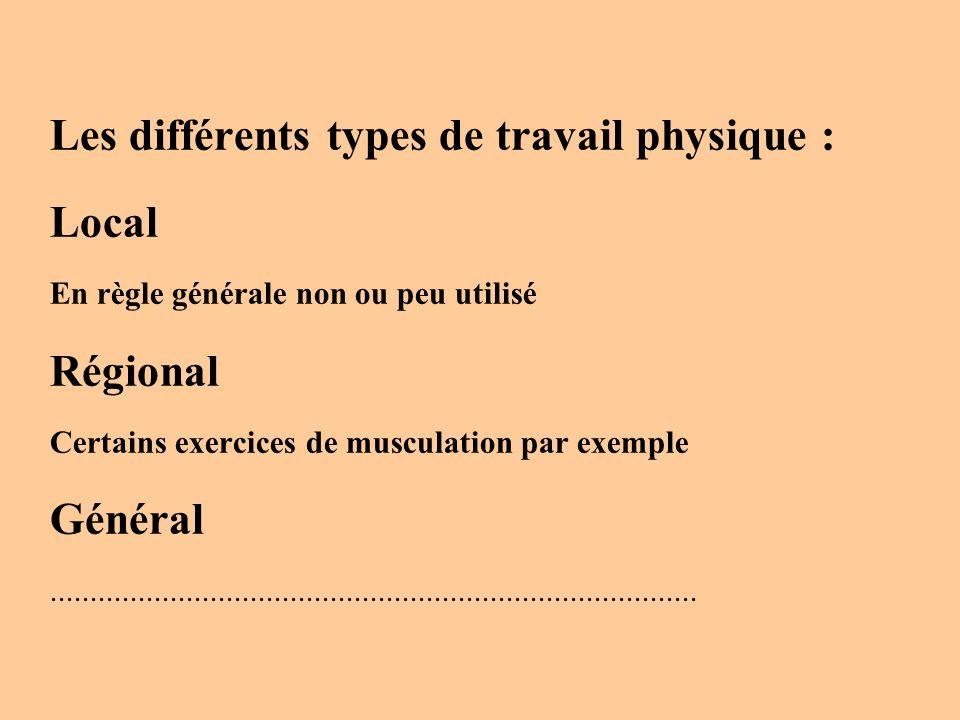 Les différents types de travail physique : Local