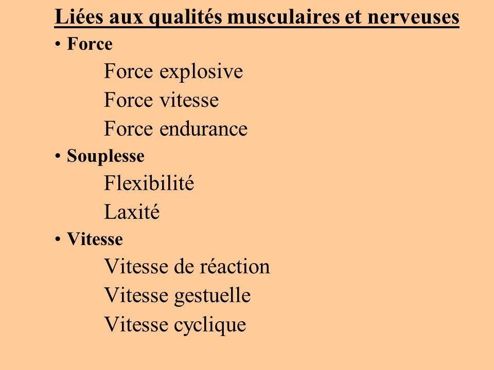 Liées aux qualités musculaires et nerveuses
