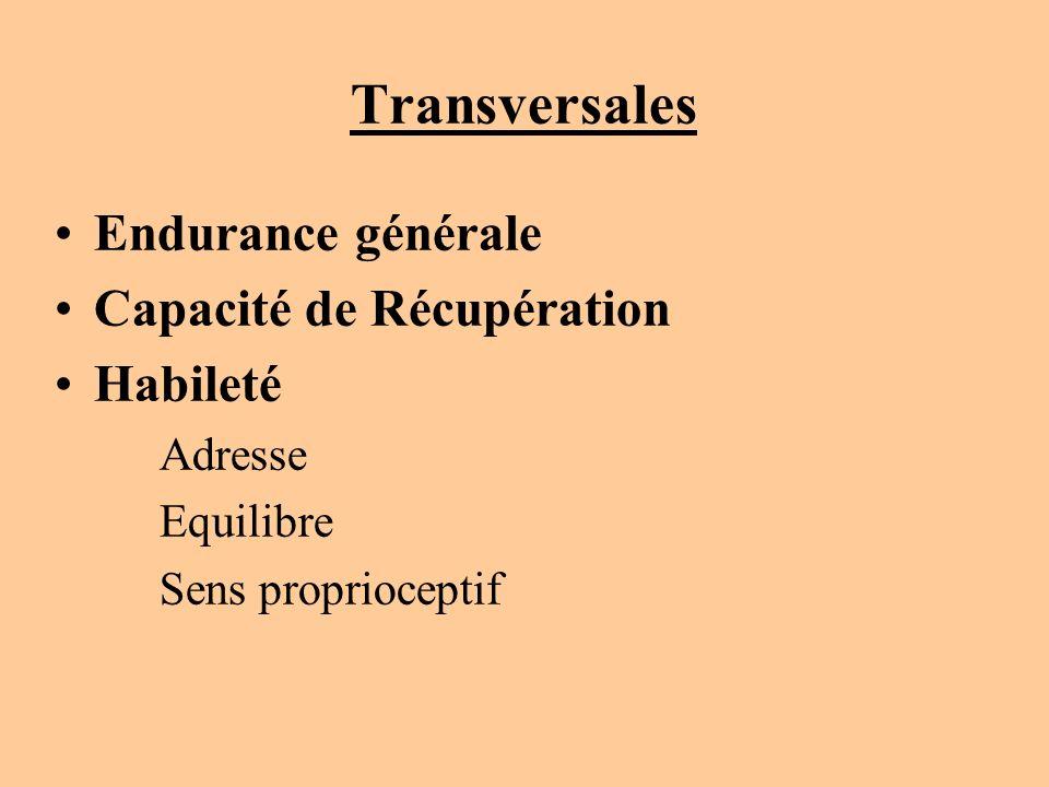 Transversales Endurance générale Capacité de Récupération Habileté