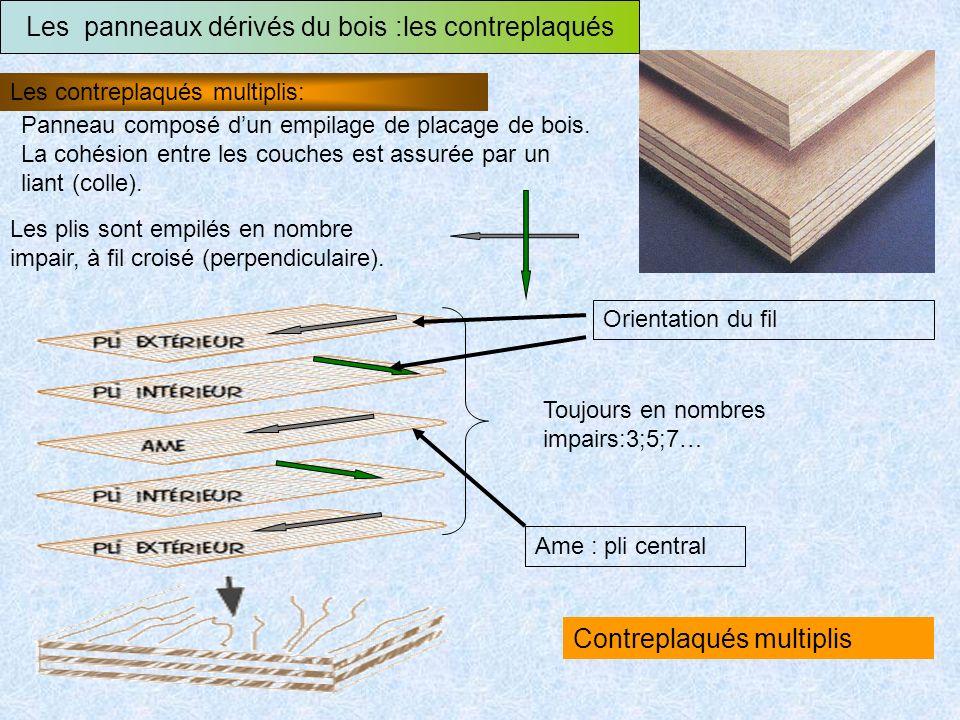Les panneaux dérivés du bois :les contreplaqués
