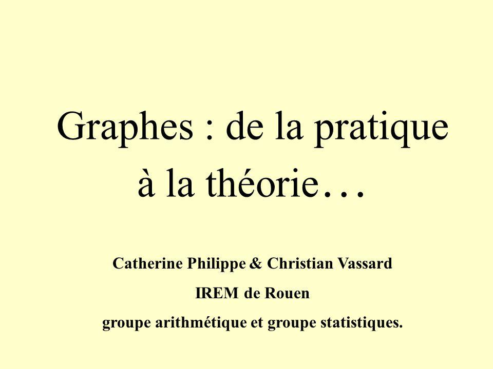 Graphes : de la pratique à la théorie…