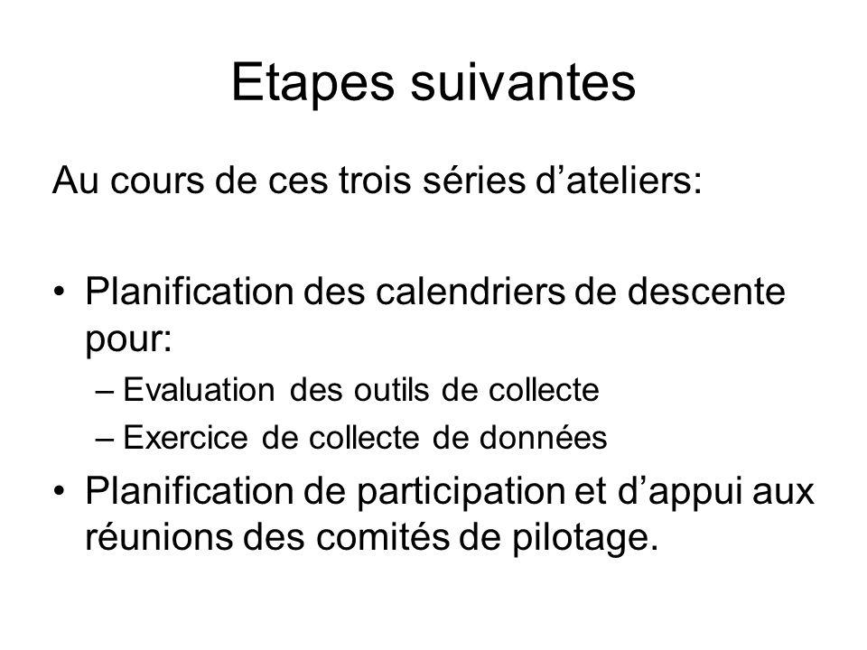 Etapes suivantes Au cours de ces trois séries d'ateliers: