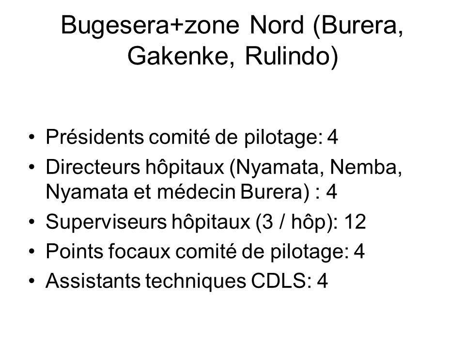 Bugesera+zone Nord (Burera, Gakenke, Rulindo)