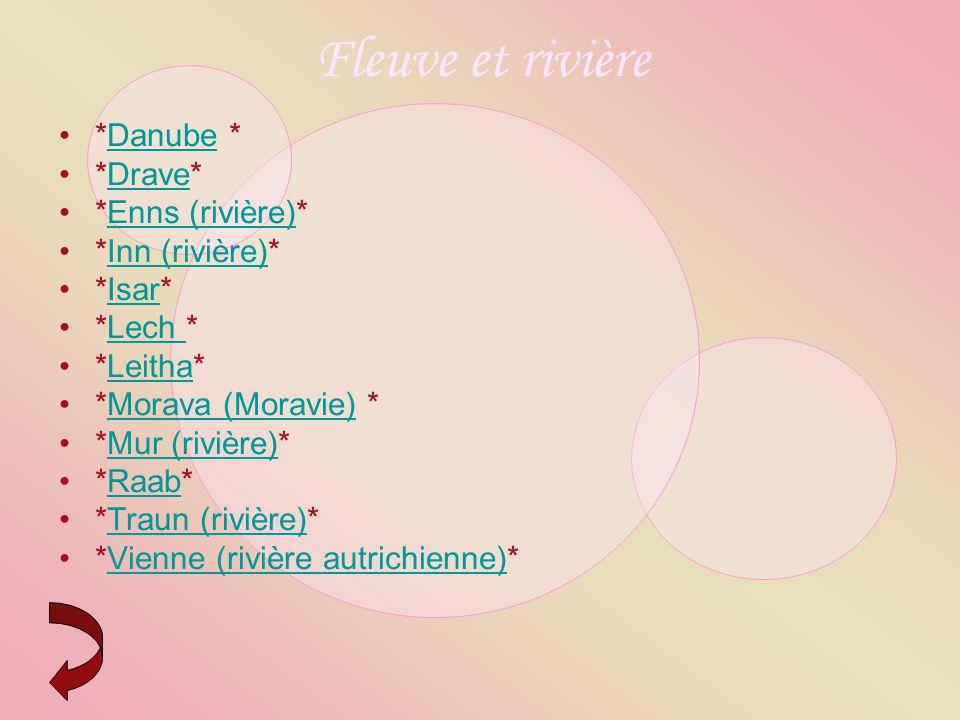 Fleuve et rivière *Danube * *Drave* *Enns (rivière)* *Inn (rivière)*