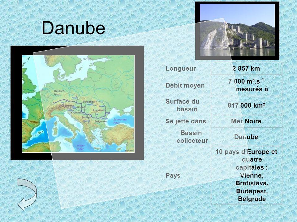 Danube Longueur 2 857 km Débit moyen 7 000 m³.s-1 mesurés à
