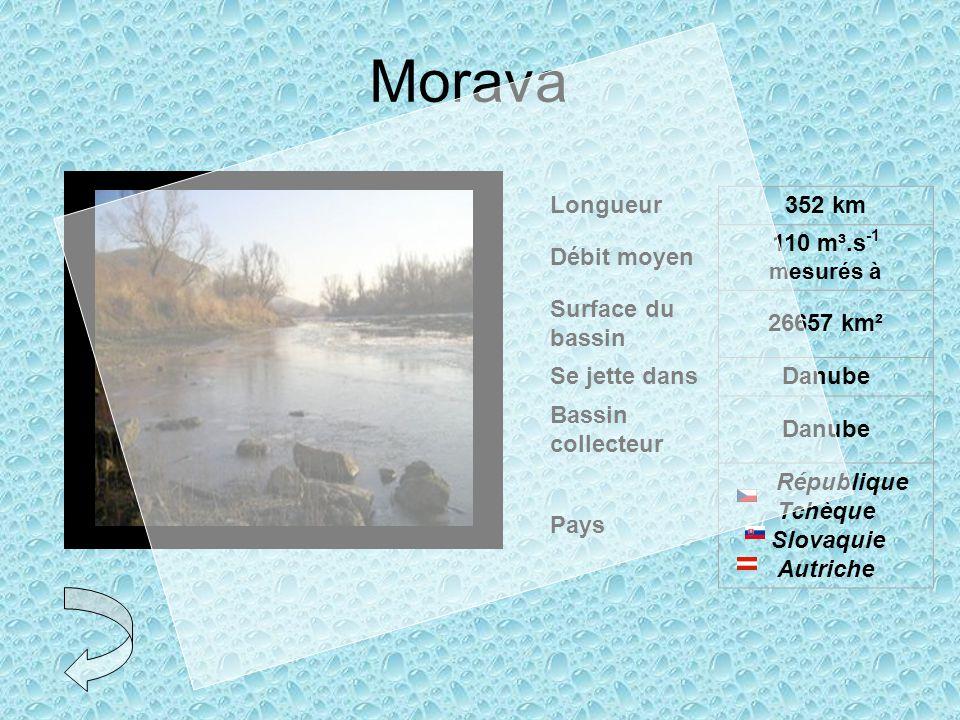 Morava Longueur 352 km Débit moyen 110 m³.s-1 mesurés à