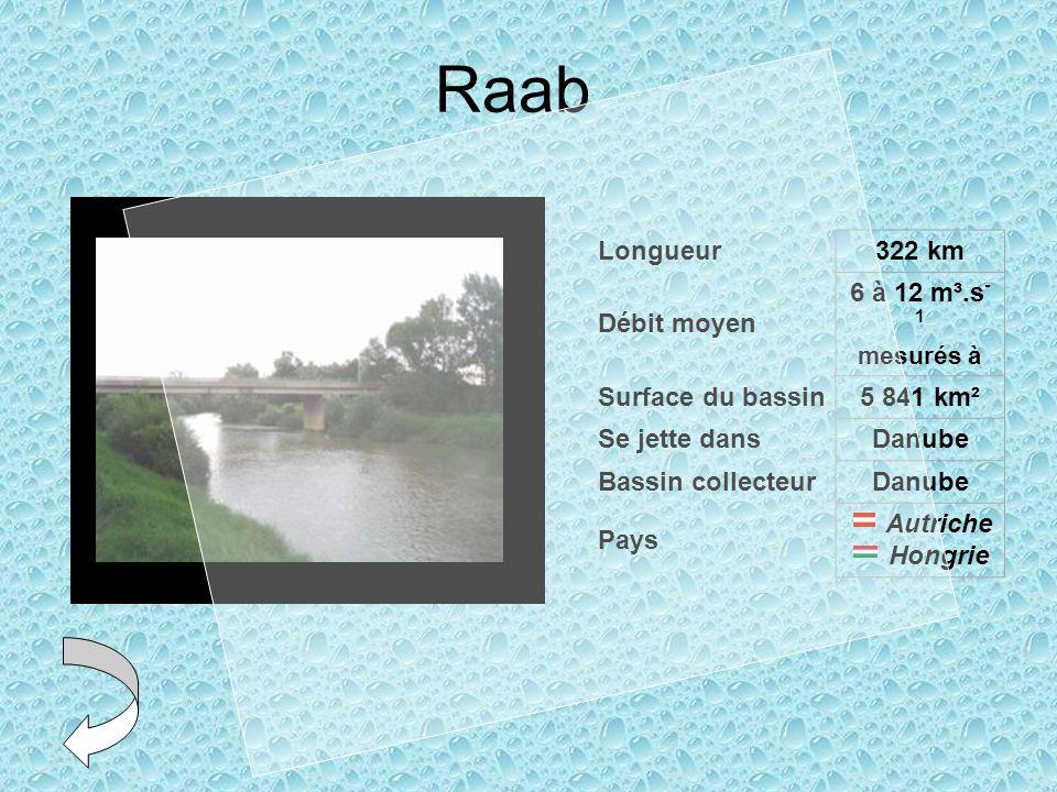 Raab Longueur 322 km Débit moyen 6 à 12 m³.s-1 mesurés à