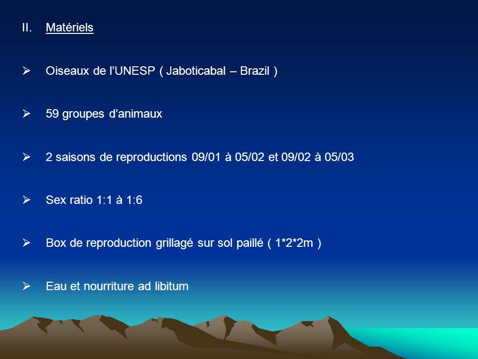 Matériels Oiseaux de l'UNESP ( Jaboticabal – Brazil ) 59 groupes d'animaux. 2 saisons de reproductions 09/01 à 05/02 et 09/02 à 05/03.