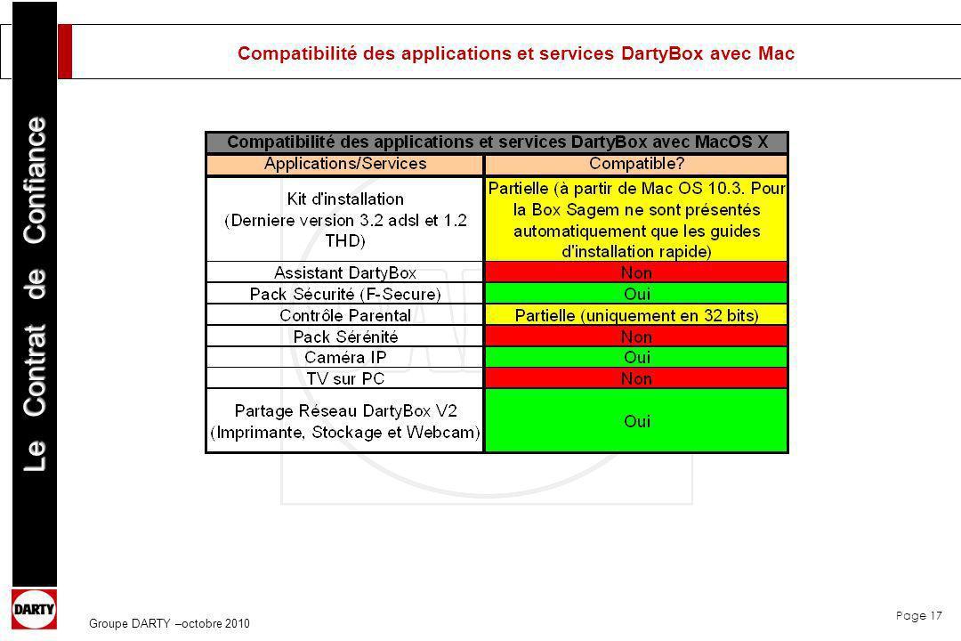 Compatibilité des applications et services DartyBox avec Mac