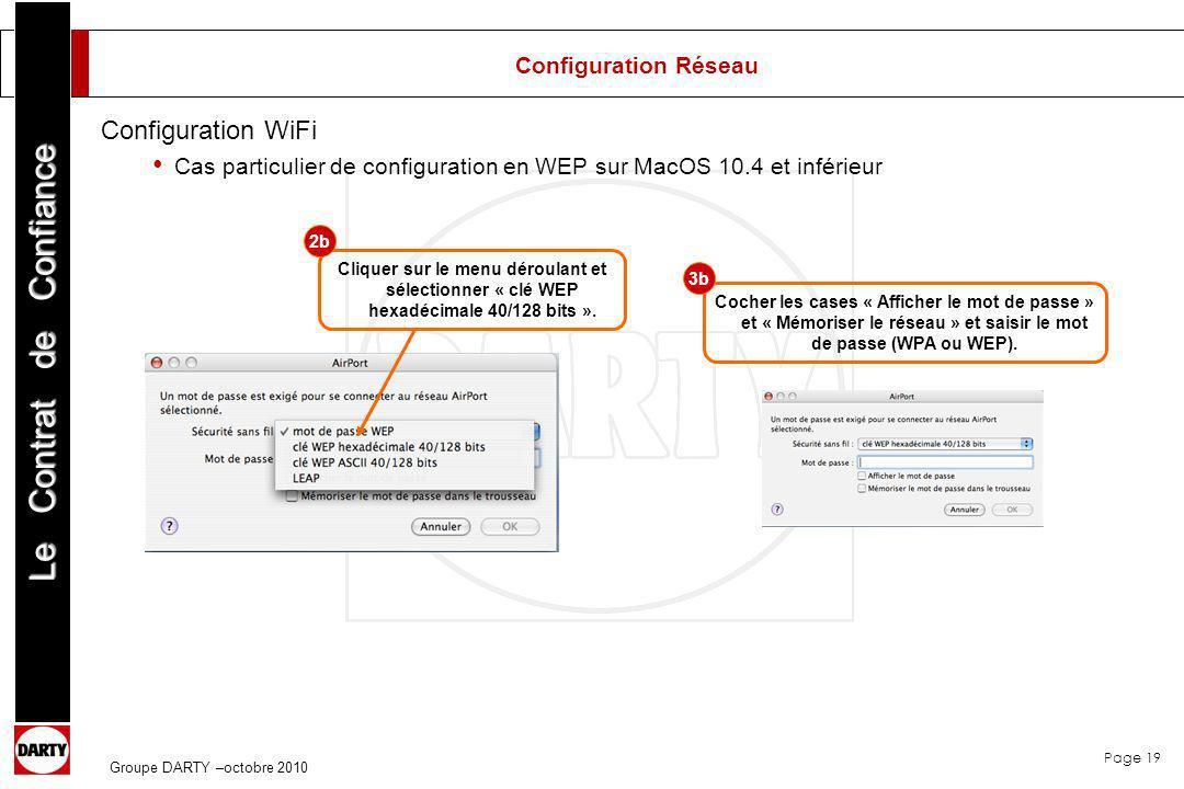 Configuration WiFi Configuration Réseau