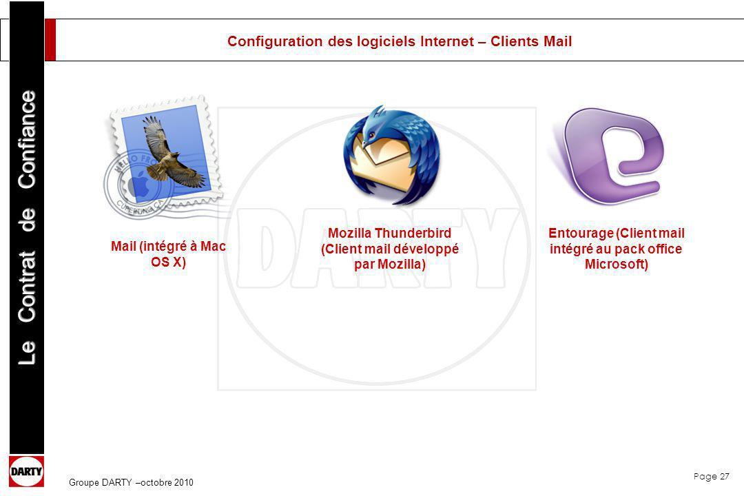 Configuration des logiciels Internet – Clients Mail