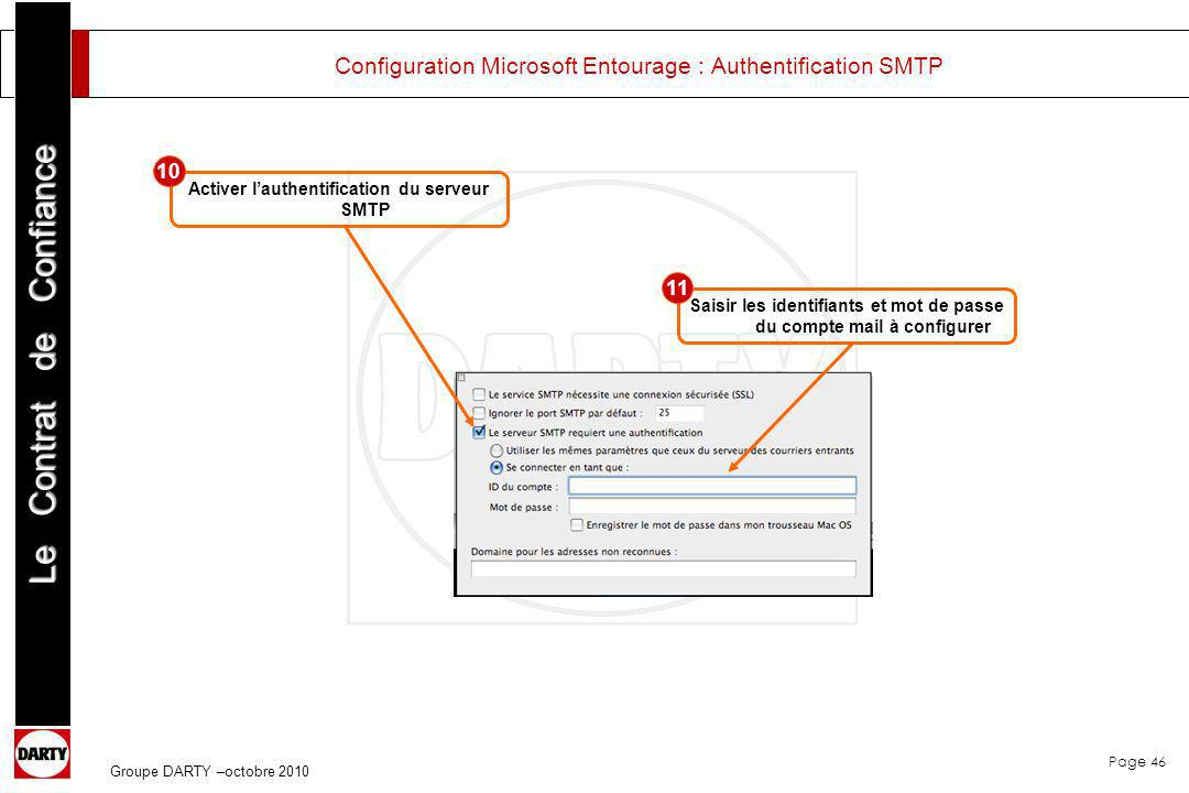 Configuration Microsoft Entourage : Authentification SMTP