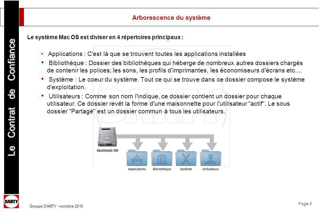 Arborescence du système