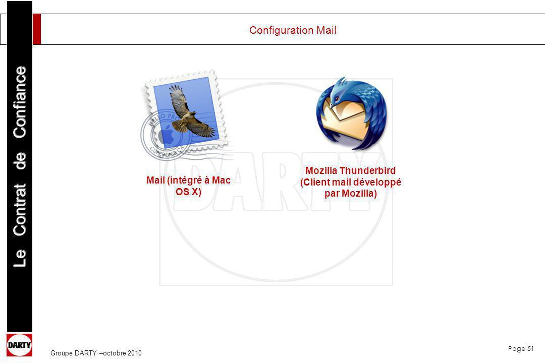 Configuration Mail Mozilla Thunderbird (Client mail développé par Mozilla) Mail (intégré à Mac OS X)