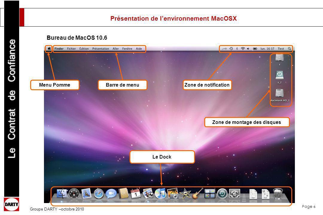 Présentation de l'environnement MacOSX