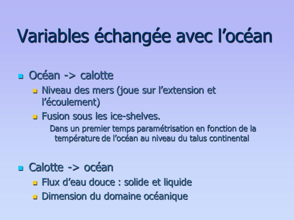 Variables échangée avec l'océan