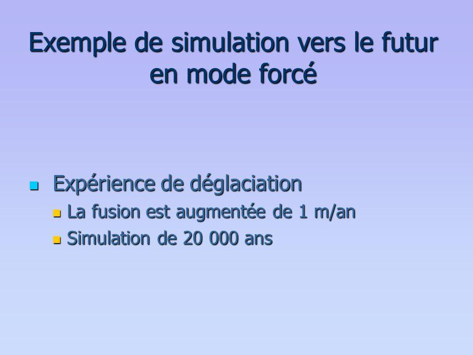 Exemple de simulation vers le futur en mode forcé