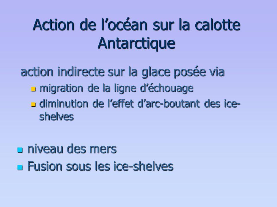 Action de l'océan sur la calotte Antarctique
